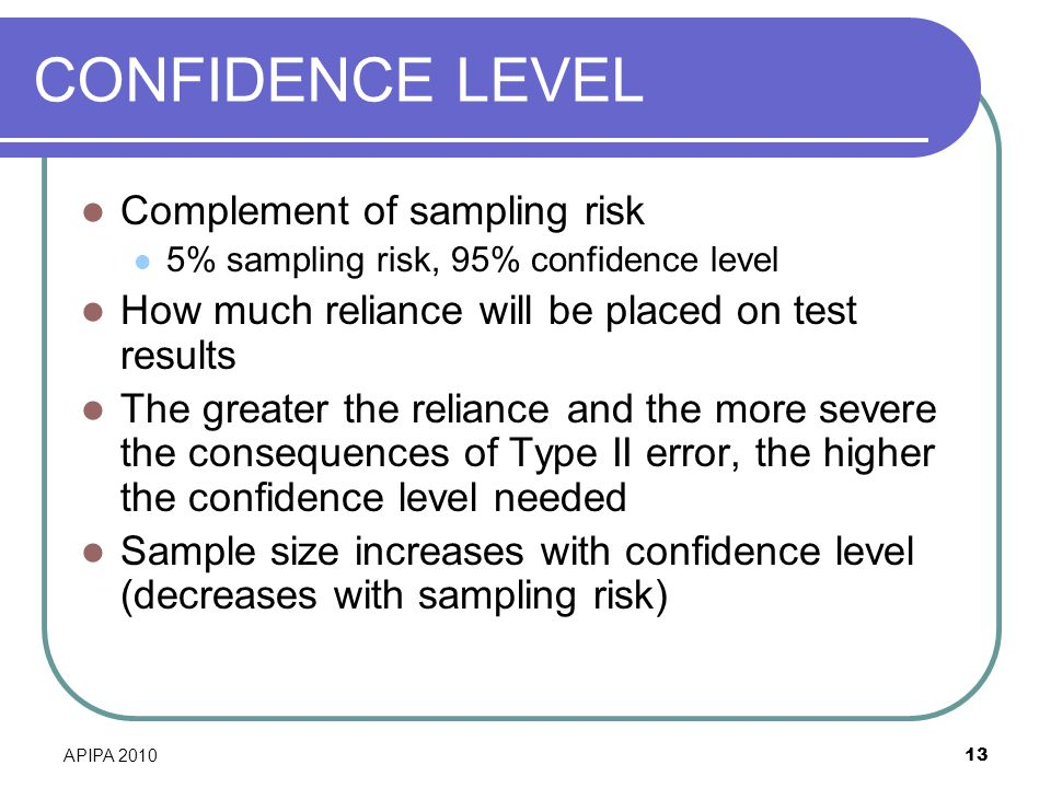 CONFIDENCE LEVEL Complement of sampling risk