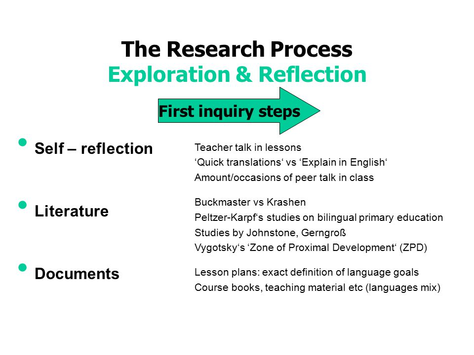 research reflection Reflection has many facets for example, reflecting on work enhances its meaning reflecting on experiences encourages insight and complex learning.