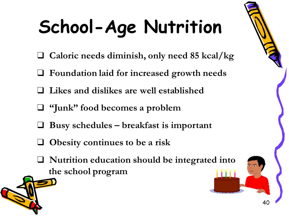 the importance to teaching nutrition at schools Teachers play a valuable role in communicating and supporting the healthy   nutrition and dietetic services and the schools health promotion teams for.