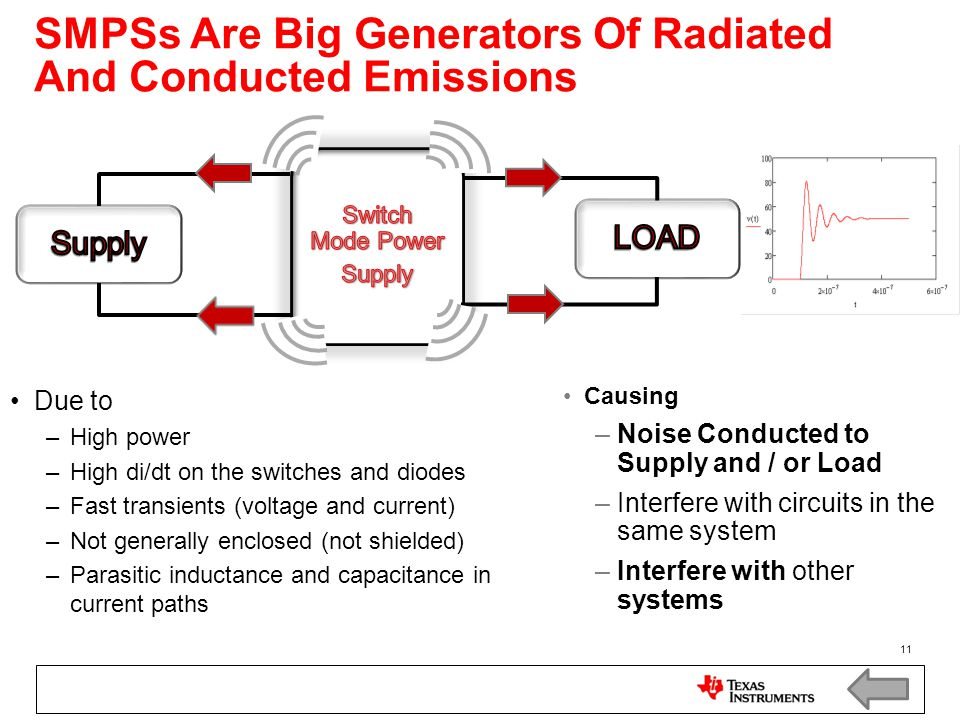 SMPSs Are Big Generators Of Radiated And Conducted Emissions