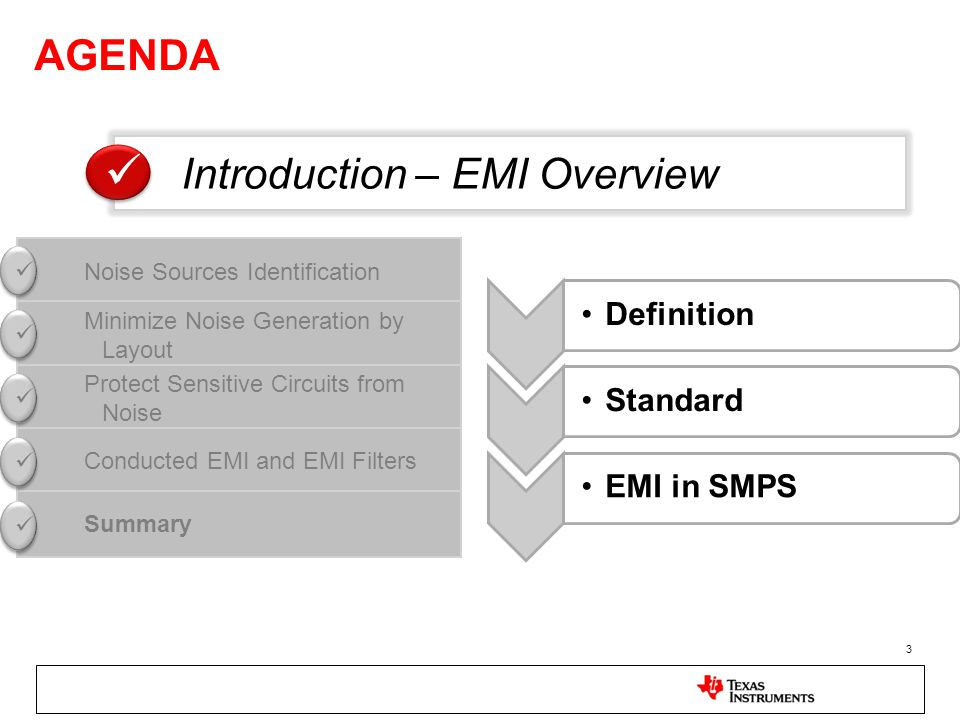  AGENDA Introduction – EMI Overview EMI in SMPS Definition Standard 