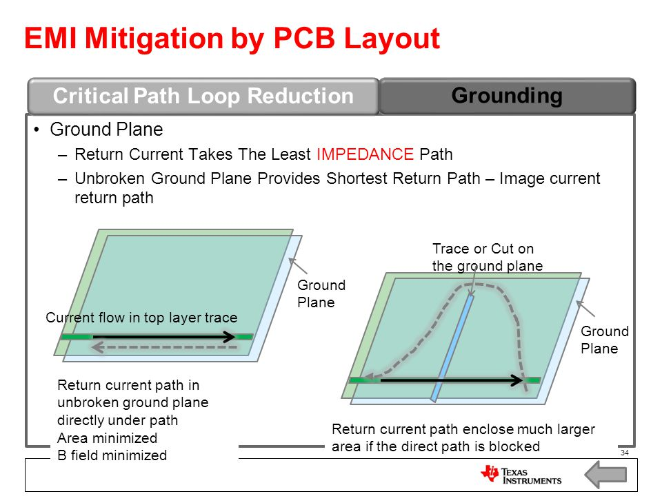 EMI Mitigation by PCB Layout
