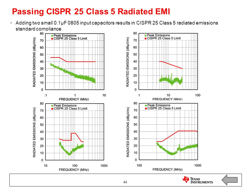 Passing CISPR 25 Class 5 Radiated EMI