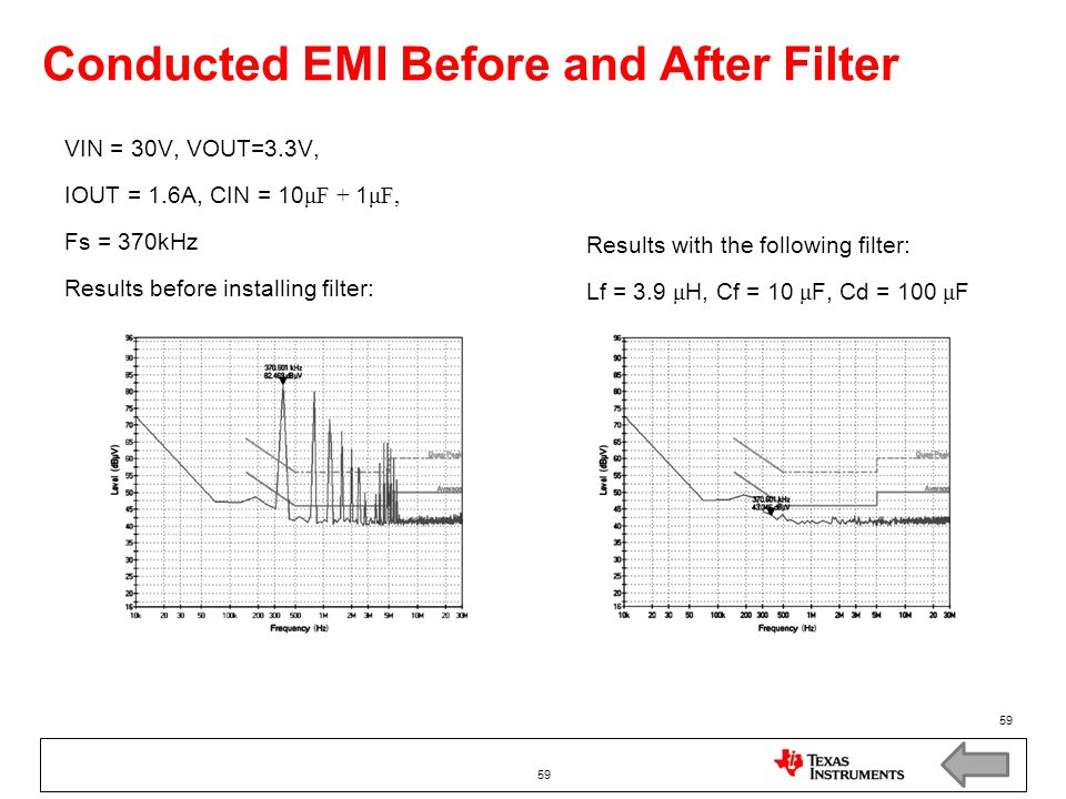 Conducted EMI Before and After Filter