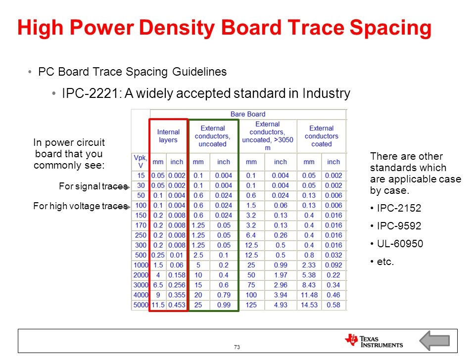 High Power Density Board Trace Spacing