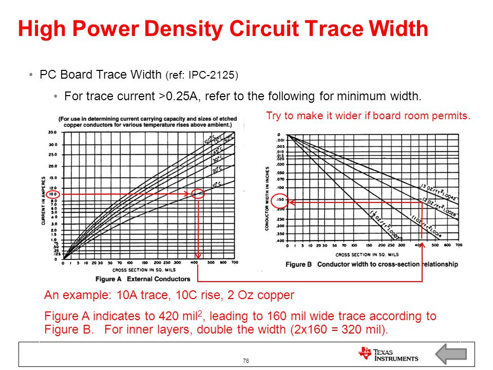 High Power Density Circuit Trace Width