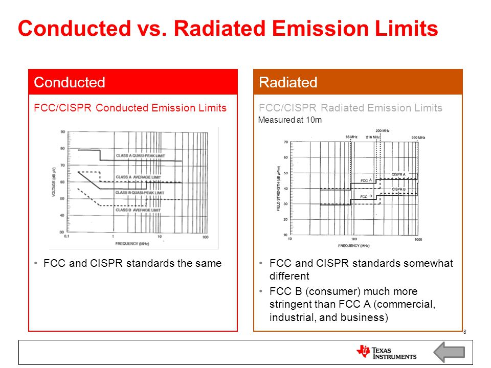 Conducted vs. Radiated Emission Limits