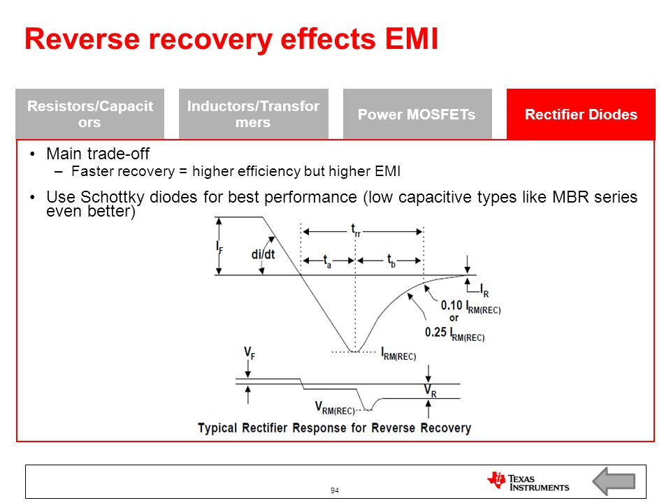 Reverse recovery effects EMI