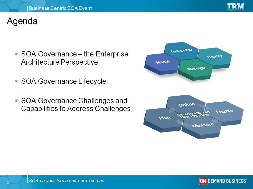 Agenda SOA Governance U2013 The Enterprise Architecture Perspective