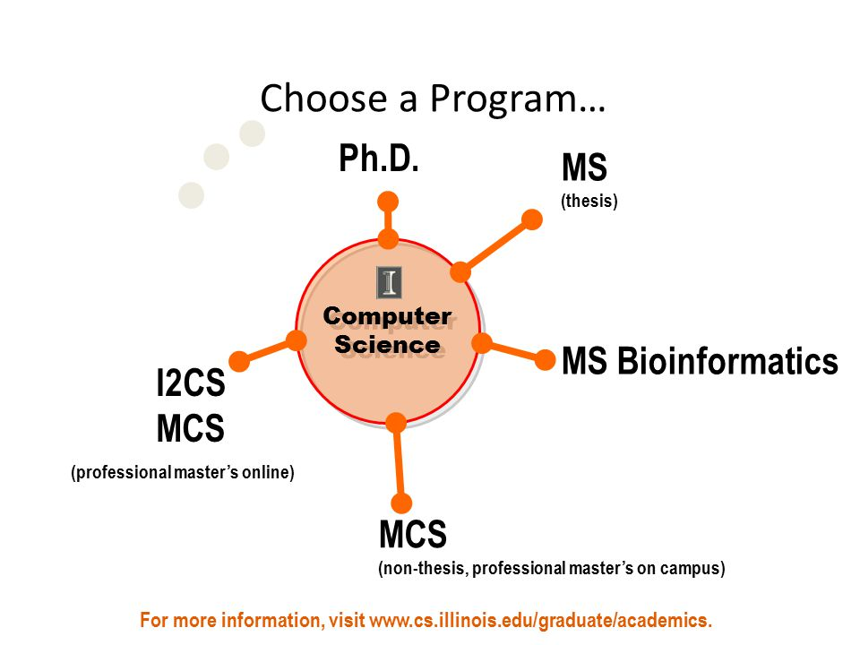 mcgill university masters in computer science