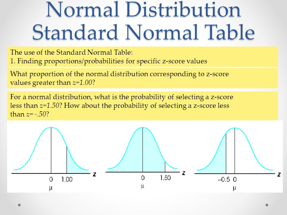 quality normal distribution and corresponding probability A normal probability curve or normal curve has the following properties:  (a) on  locating the value of z corresponding to an entry of area 04495 in the table of.