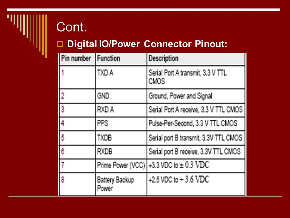 Nice Xt Power Supply Pinout Gallery - Everything You Need to Know ...