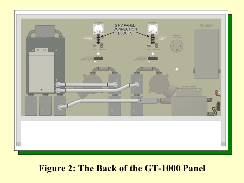Figure+2%3A+The+Back+of+the+GT 1000+Panel figure 1 the gt 1000 solar pv technology panel ppt video online ducati gt 1000 wiring diagram at fashall.co