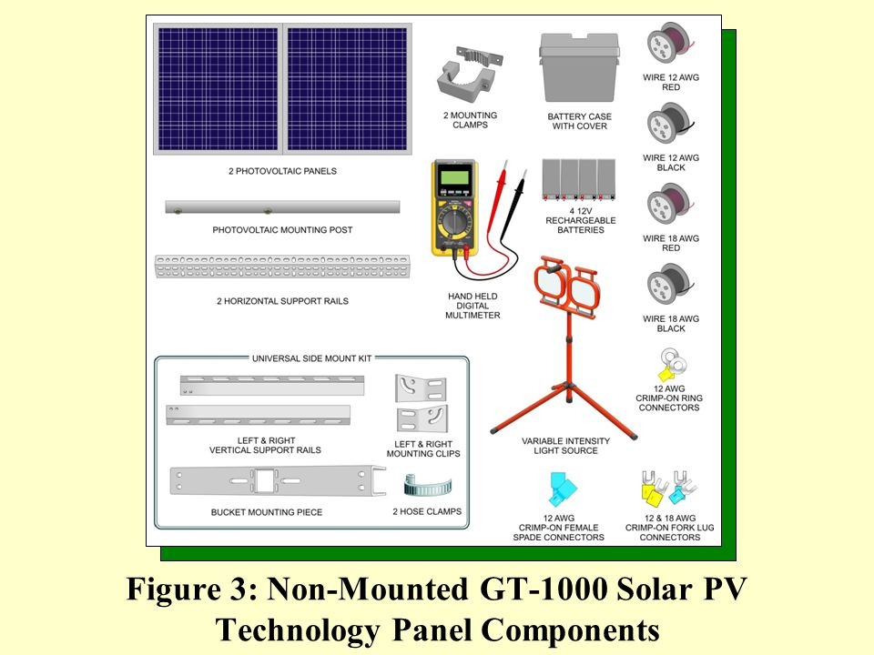 Figure+3%3A+Non Mounted+GT 1000+Solar+PV+Technology+Panel+Components figure 1 the gt 1000 solar pv technology panel ppt video online ducati gt 1000 wiring diagram at fashall.co