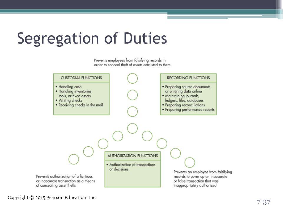 segregation of duties Segregation of duties matrix ea t e requ i t i on e e p req u ion ea t o e po ea t e v o her e l he r ch k e d n d or e e p iend l on t e r je e je o f ca s h a o f.