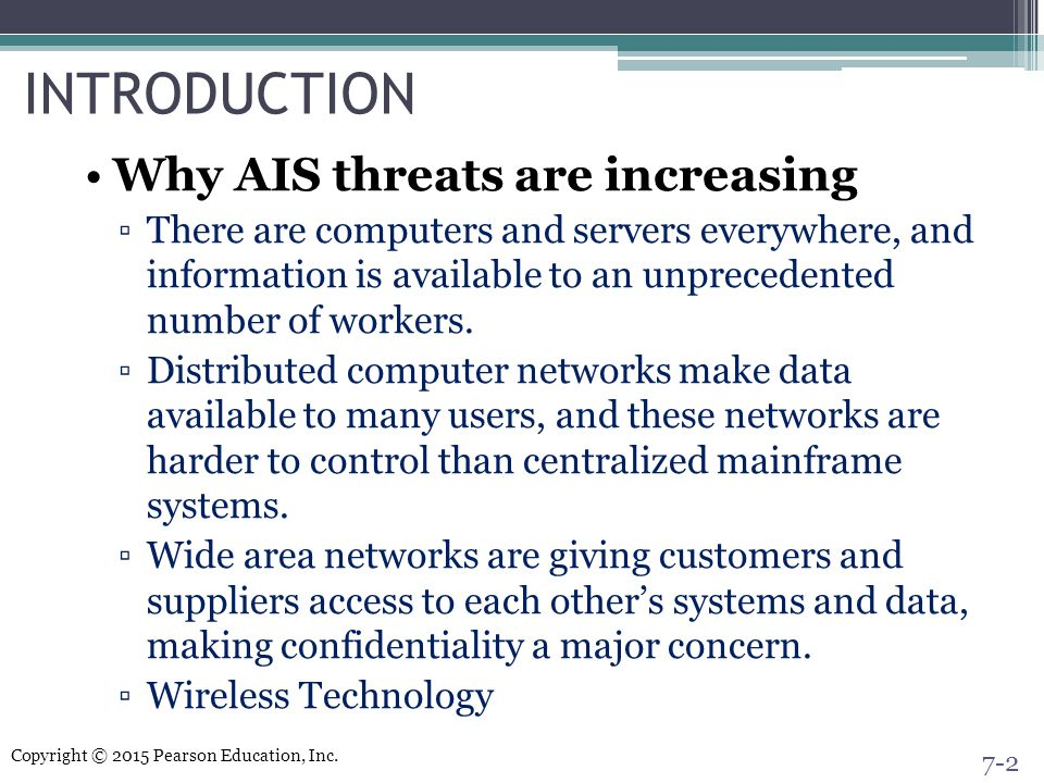 INTRODUCTION Why AIS threats are increasing