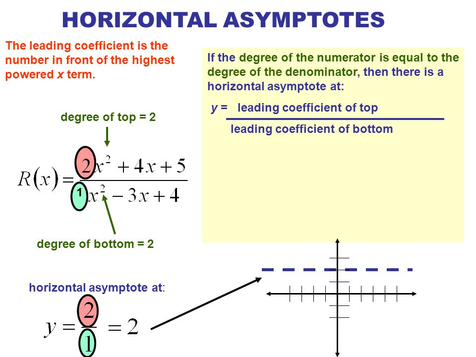 3.4 Rational Functions and Their Graphs - ppt video online ...