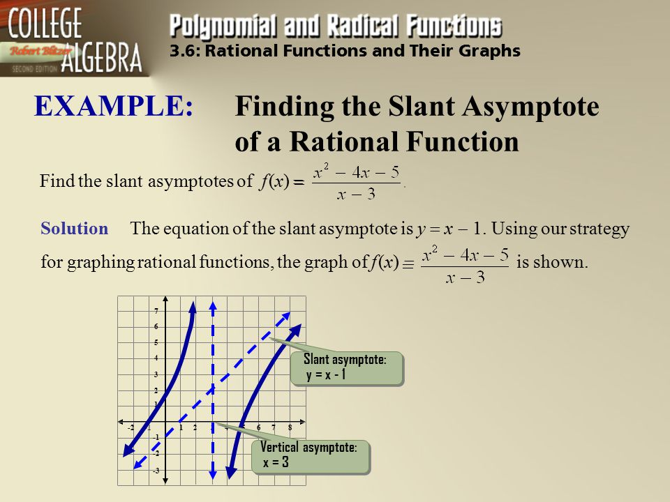 asymptotes essay Vertical asymptotes are interesting mathematical phenomena that occur with certain functions you will learn where you will see them, what they.