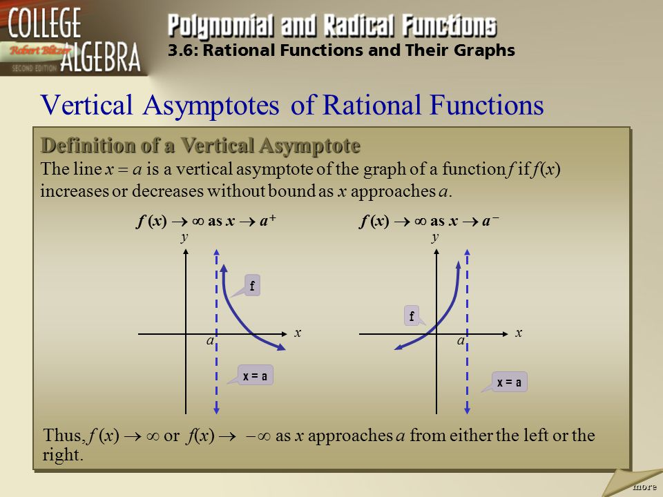 how to find asymptotes rational functions