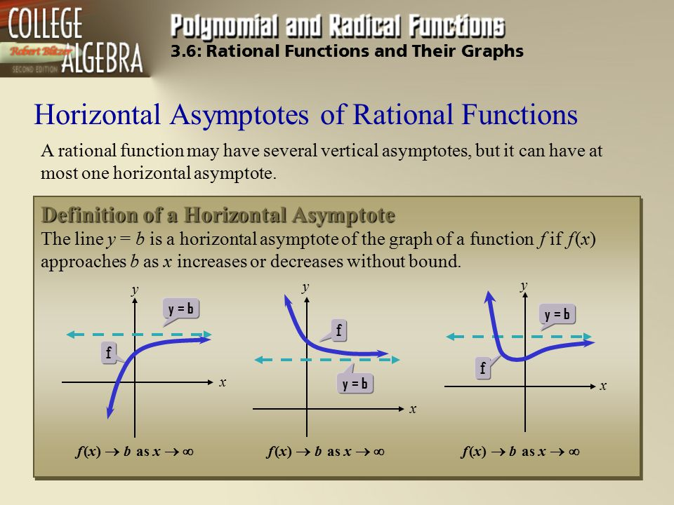 Y Axis Definition 3.6: Rational Function...