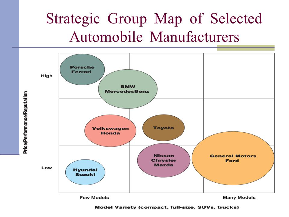 five forces model u s automobile industry Michael porter's five forces model for industry  the key driving force behind porter's five forces model is to determine  parts of an automobile or even.