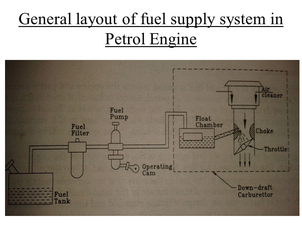 carbureted fuel system ppt video online download Gas Pump Diagram general fuel pressure diagram