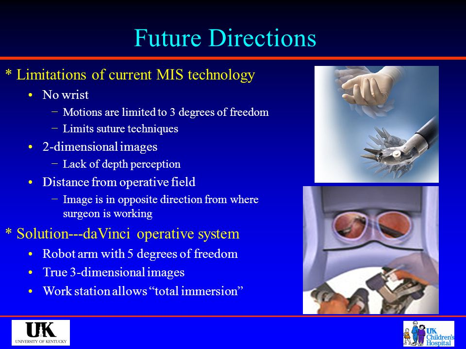 Future Directions * Limitations of current MIS technology