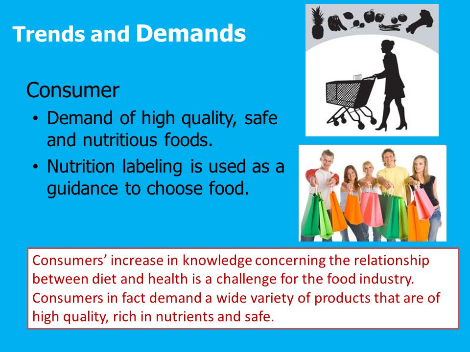 Consumer Demand - Demand Curve, Demand Function & Law of Demand