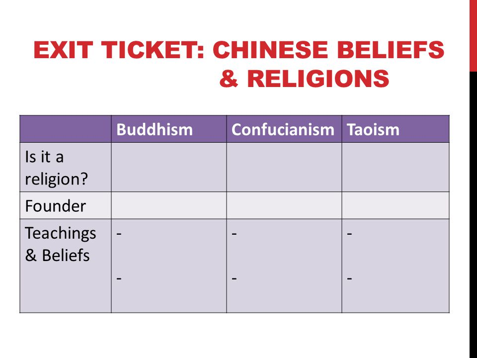 Chinese Traditional Religions