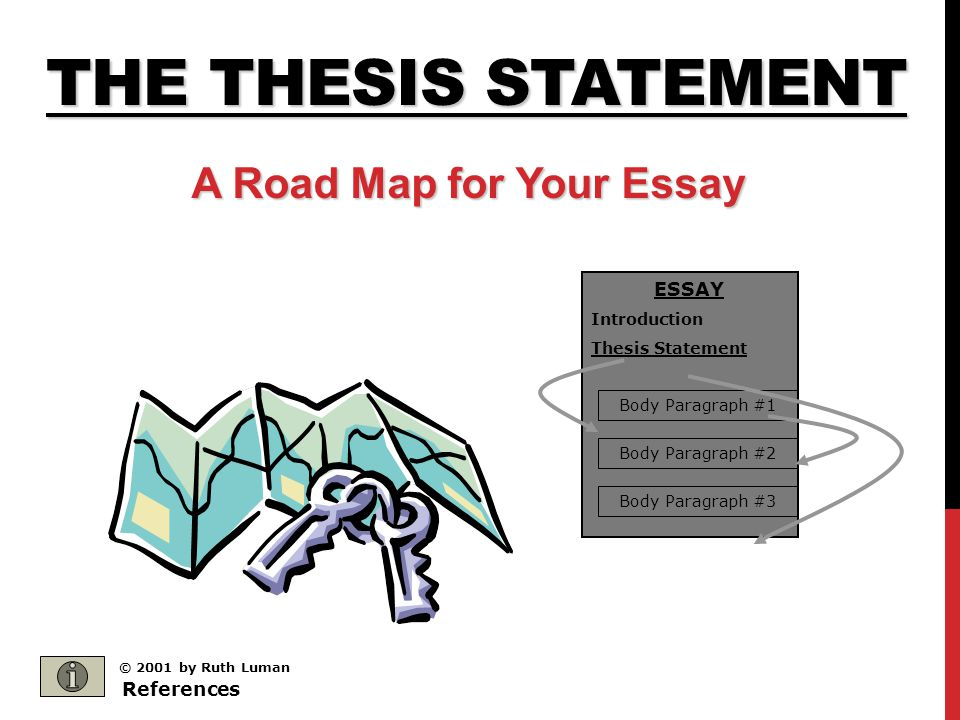 a roadmap for your essay When you're writing your essay, you should always finalize your thesis statement before moving forward having a compelling, one or two sentence thesis statement will serve as a roadmap of sorts for your essay and help guide you as you build your body paragraphs.