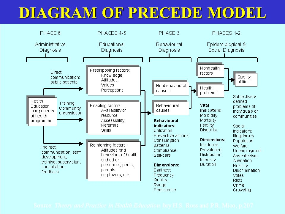 statistical models theory and practice pdf download