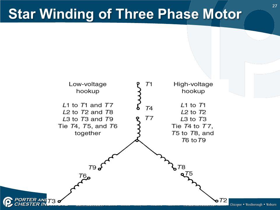 Three Phase Power Three Phase Motors Ppt Video Online