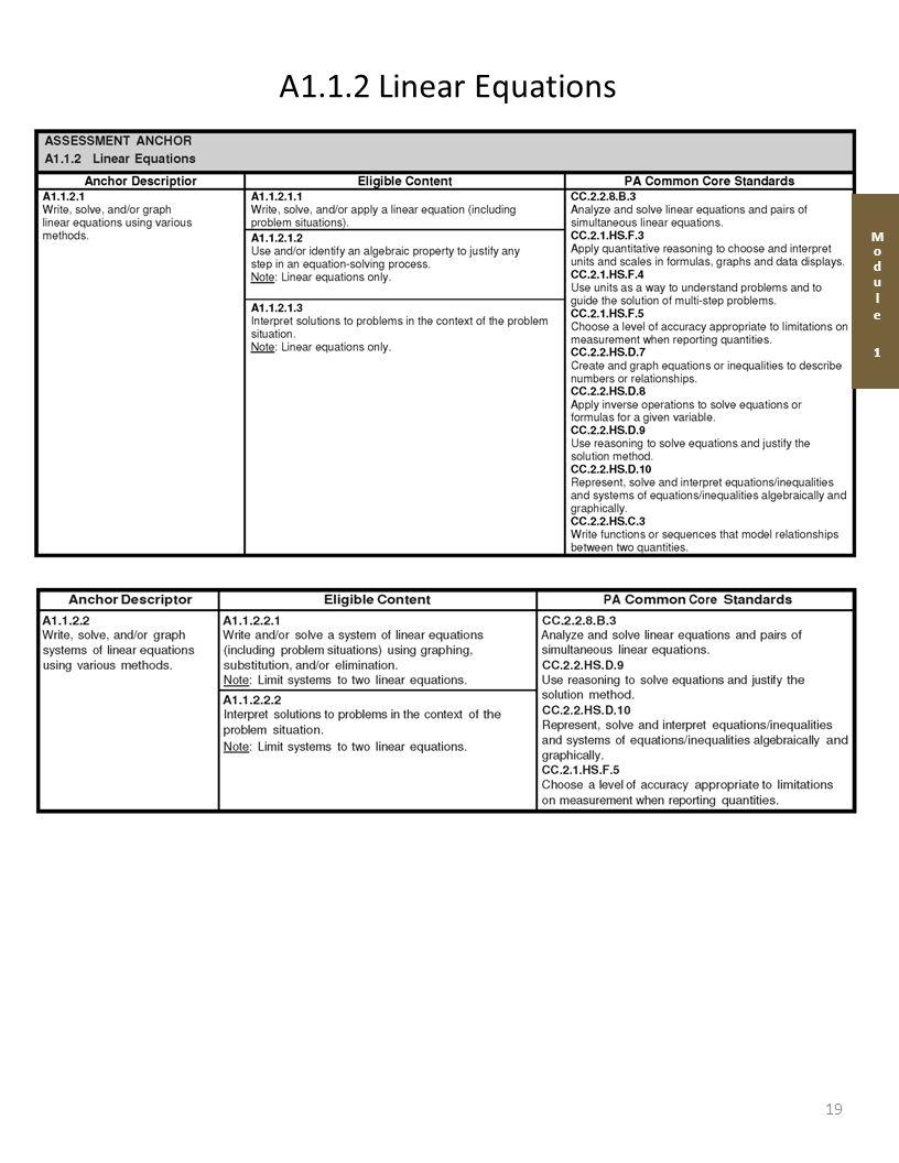 reasoning and interpretation How do i prepare for data interpretation and logical reasoning in the cat.