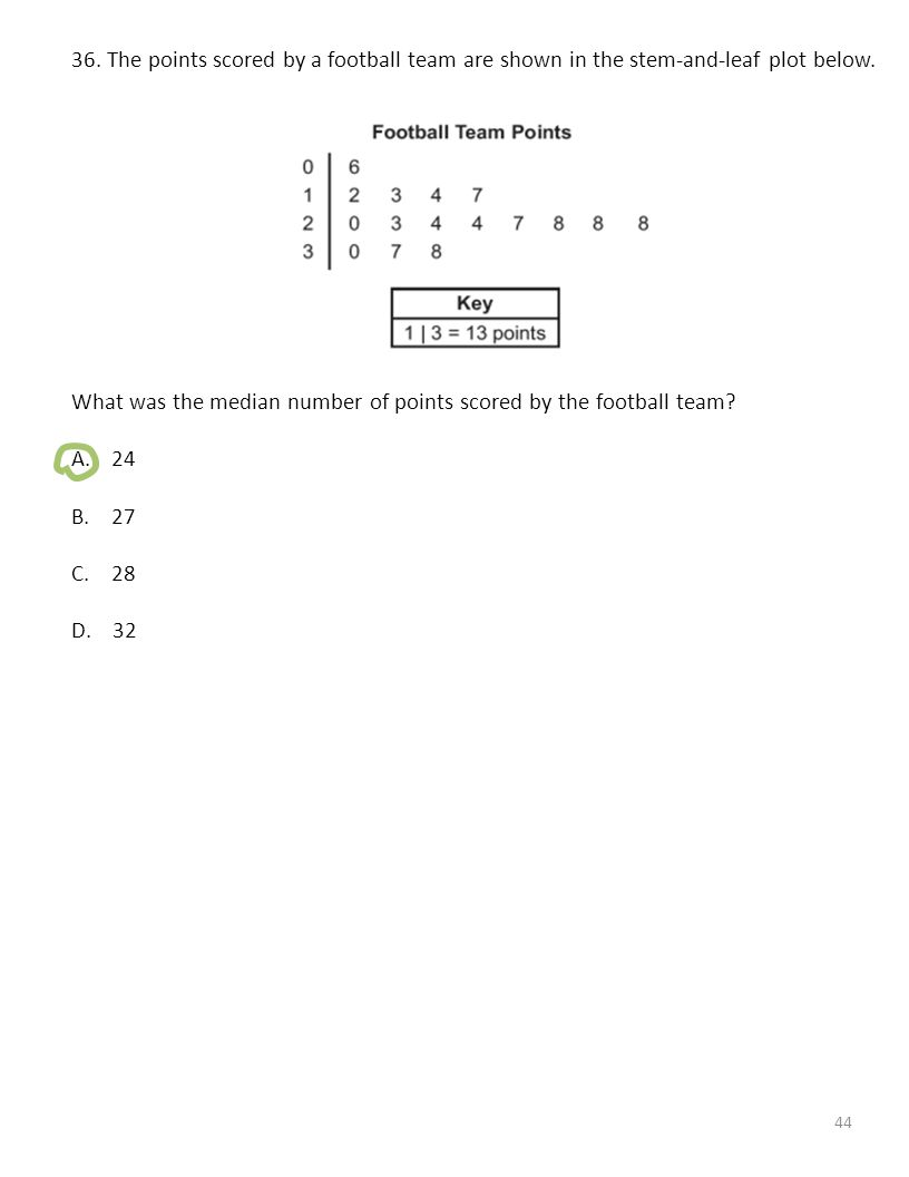 Keystone Algebra I Solutionspendium Ppt Download The Points Scored By A  Football Team Are Shown 7 Stemandleaf 11a Stem & Leaf Plot €� How To Find