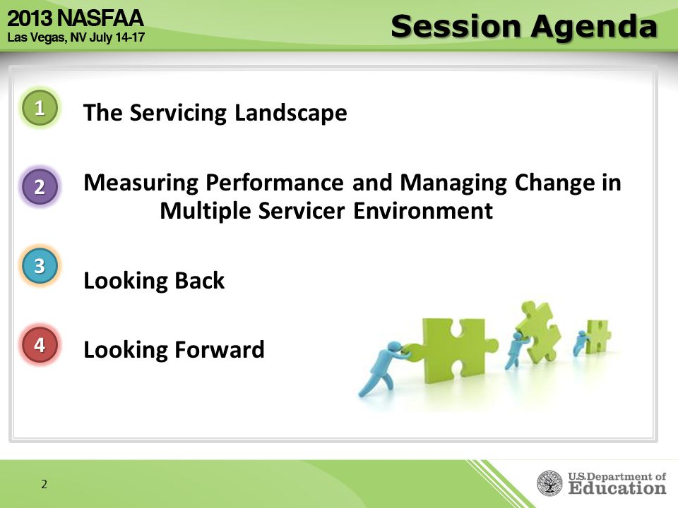 Session Agenda The Servicing Landscape