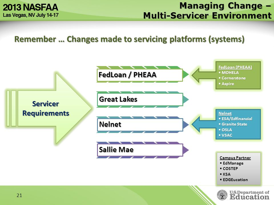Managing Change – Multi-Servicer Environment