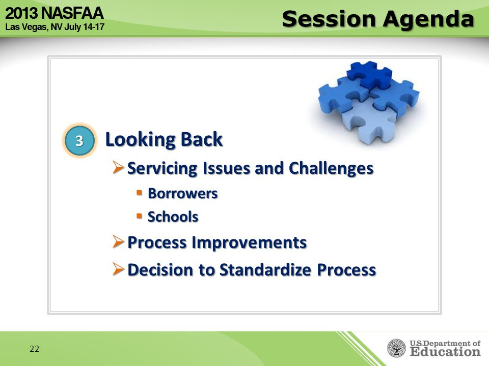 Session Agenda Looking Back Servicing Issues and Challenges