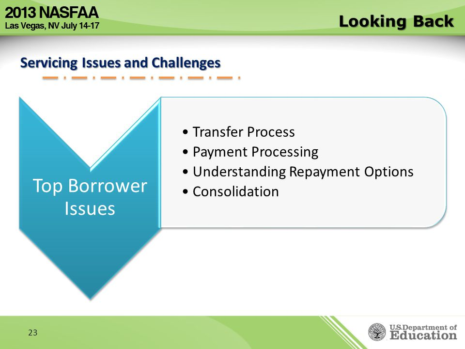 Top Borrower Issues Looking Back Servicing Issues and Challenges