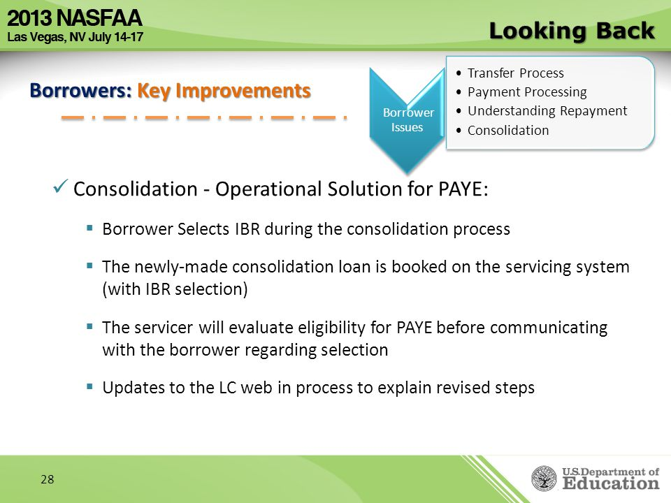 Borrowers: Key Improvements