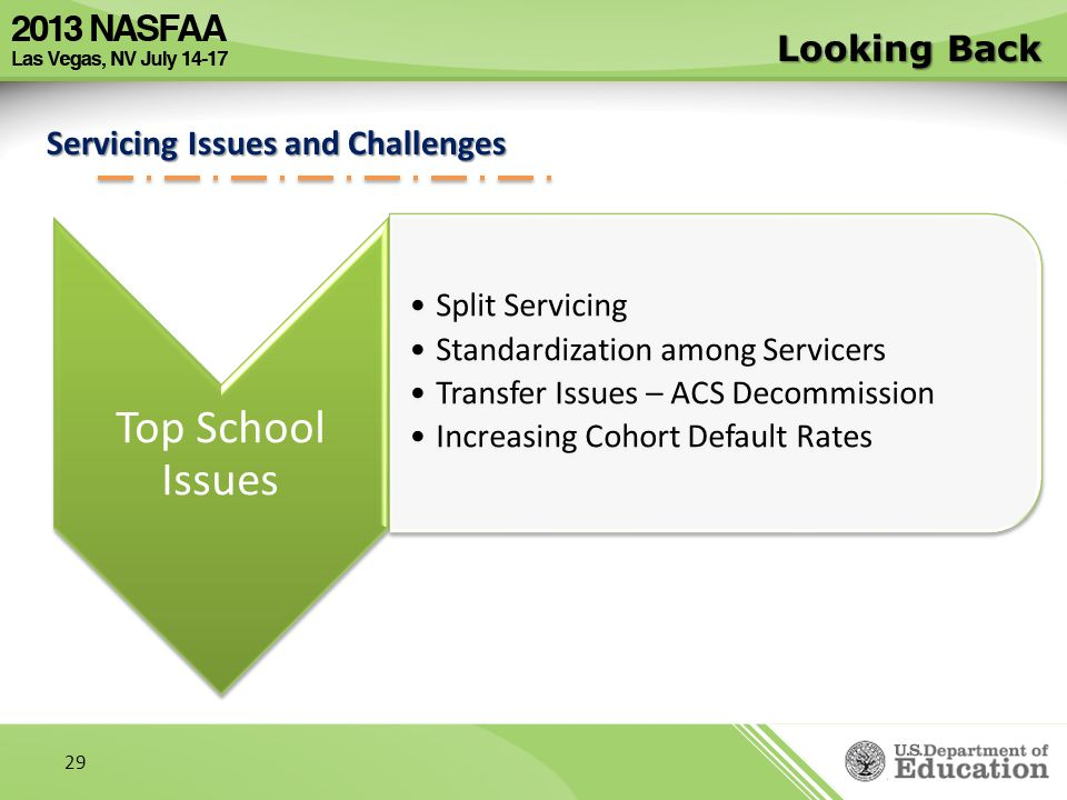 Top School Issues Looking Back Servicing Issues and Challenges