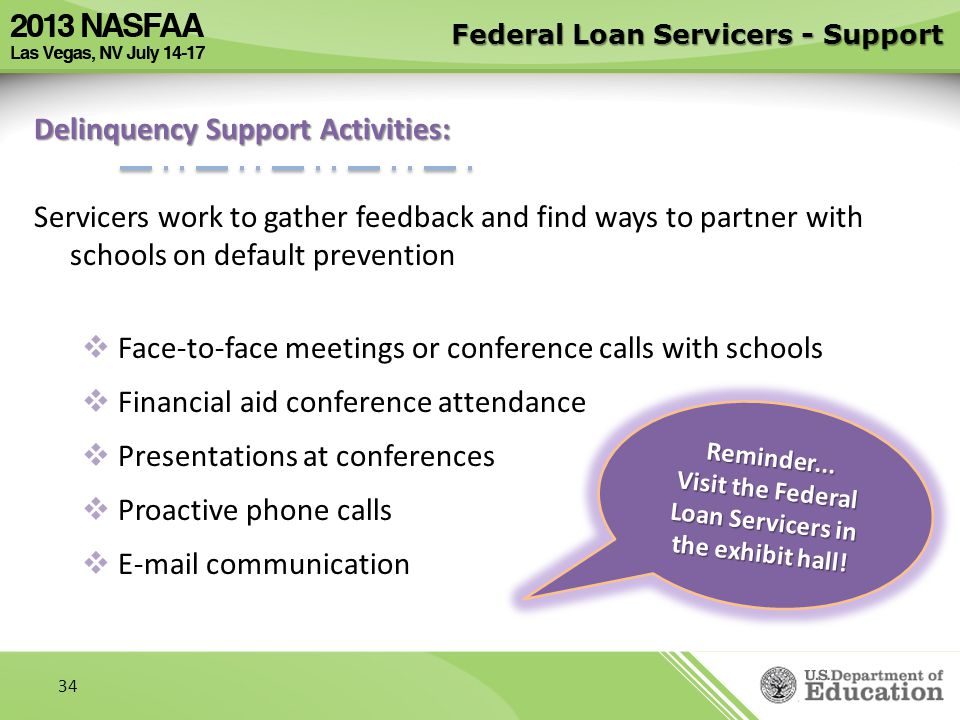 Federal Loan Servicers - Support