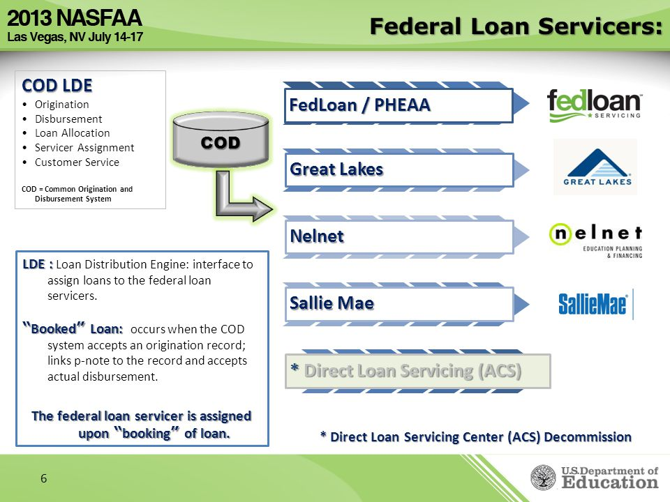 The federal loan servicer is assigned upon booking of loan.