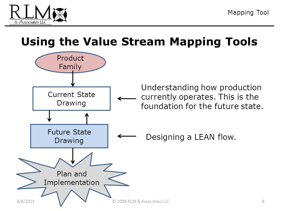 value stream mapping 6 4192017 169 2009 rlm amp associates