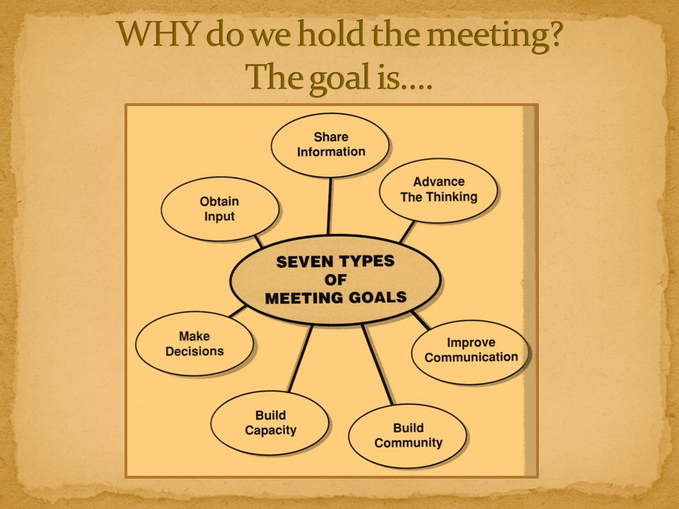 how to hold a meeting