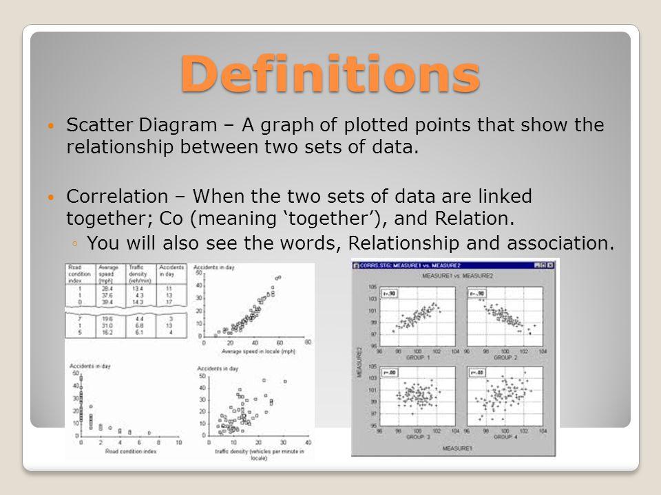 Scatter Diagram Correlation 7620638 Xbox360newsfo