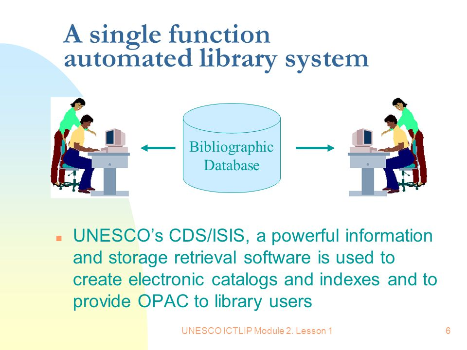 Importance of Library Management System