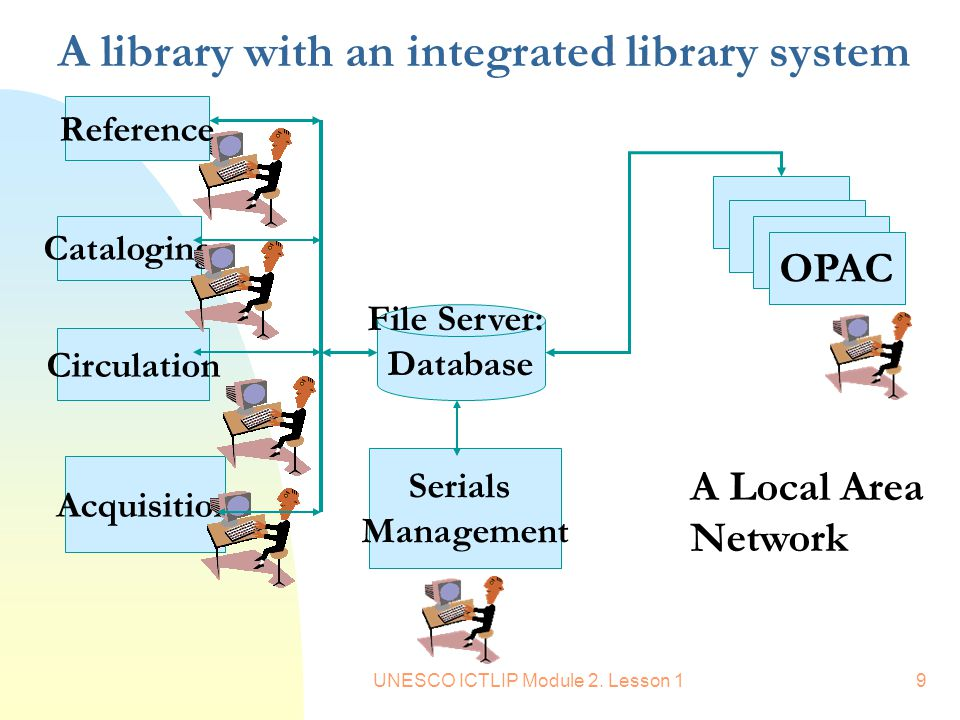 library system introduction History of this site this site initially started off as an online text-book for a graduate course, introduction to library systems taught at the university of denver's library and information science program.