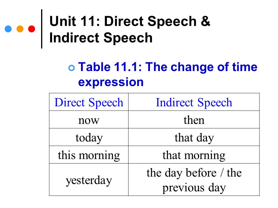 how to change indirect speech into direct speech