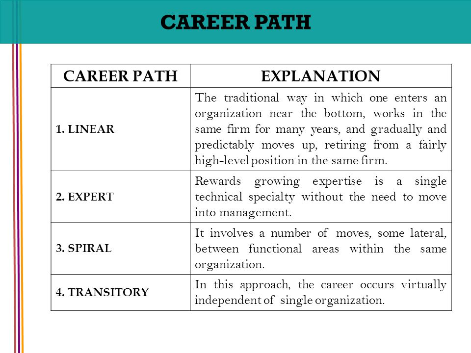 achievement management and traditional career path Gender and careers men tend to progress within their careers in a traditional women are more likely to follow a sequential career path.