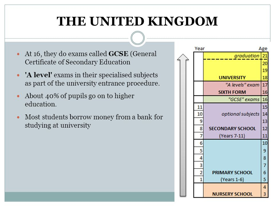 the education system in england Education in england in the twentieth century birth of a national system of education.